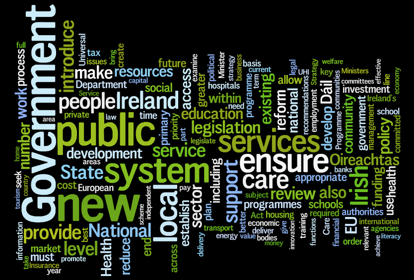 Fine Gael Labour's Programme for Government tagcloud