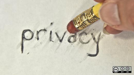 Teachers' Privacy
