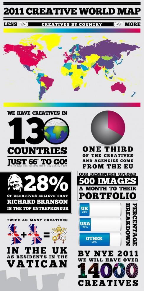blurGroup Creative Map