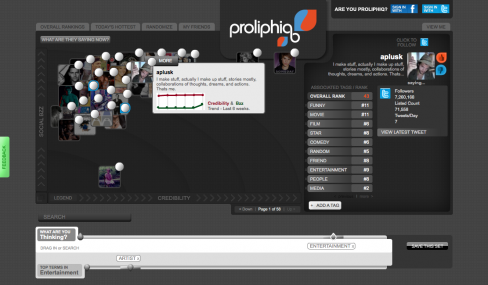Proliphiq User Profile