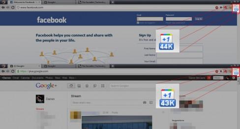 Facebook and Google+ +1 data