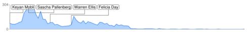 Google Ripples Timeline