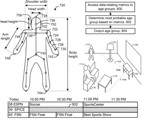 Microsoft Patent Estimates Persons Age Using Kinect
