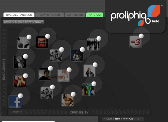 Proliphiq