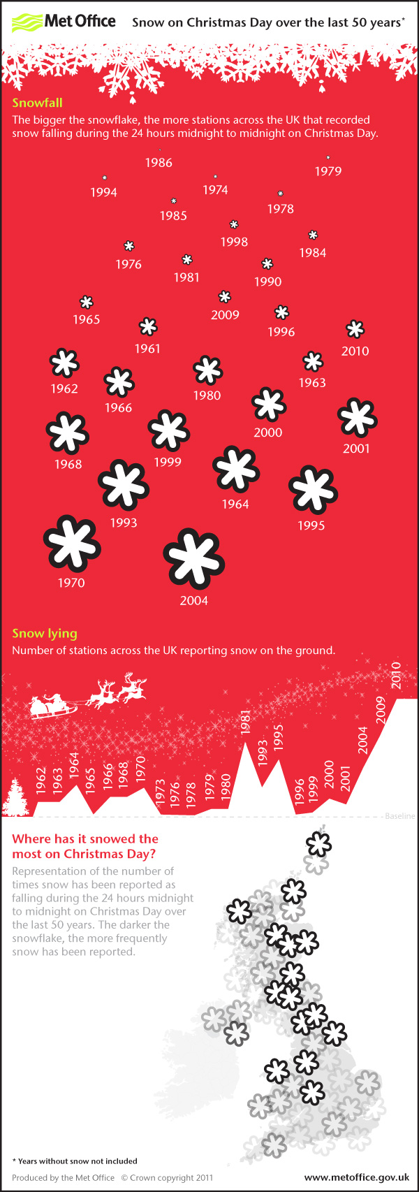 Met Office Infographic - Chances of a White Christmas