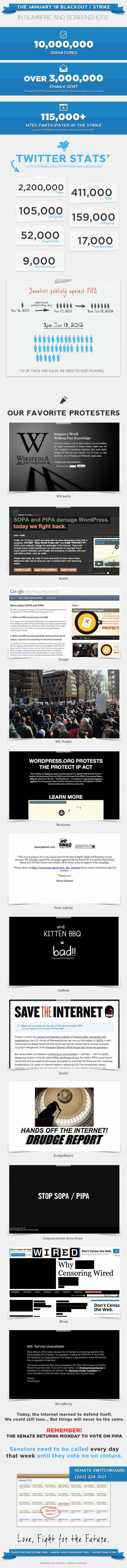 SOPAstrike's anti-SOPA anti-PIPA infographic