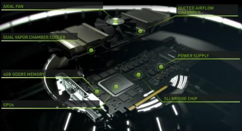 NVIDIA GTX 690 details