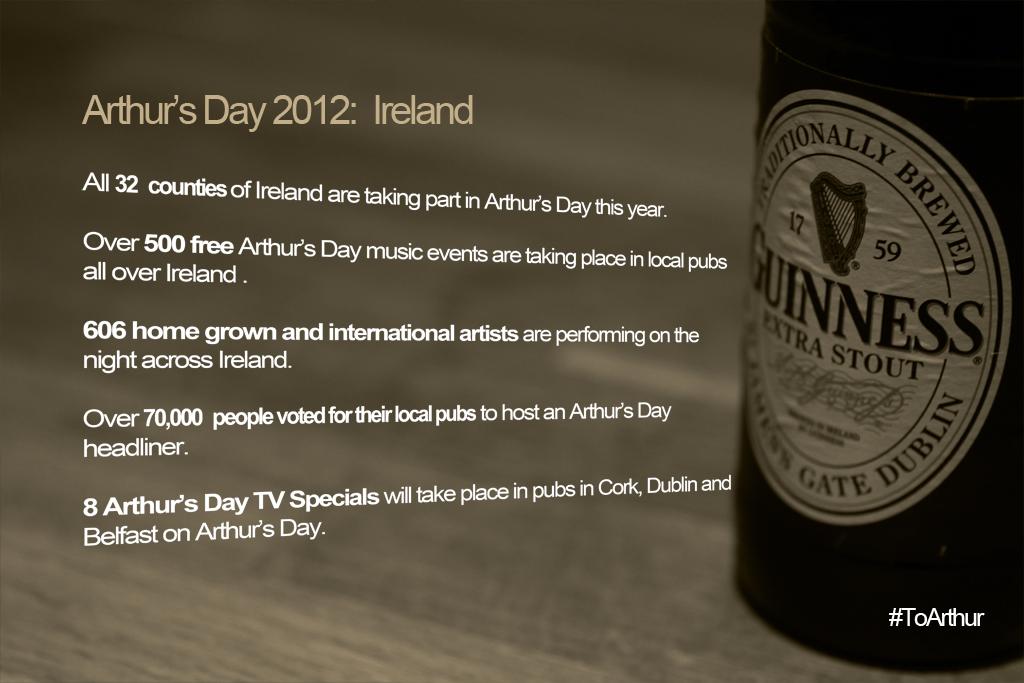 Guinness Arthur's Day in Ireland