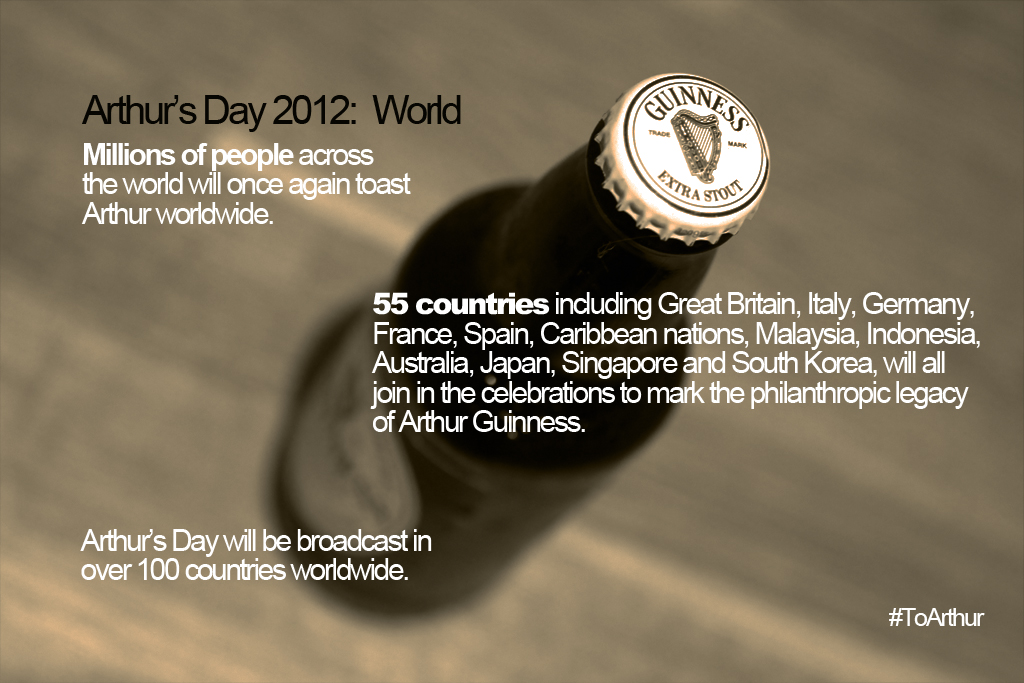 Guinness Arthur's Day around the world
