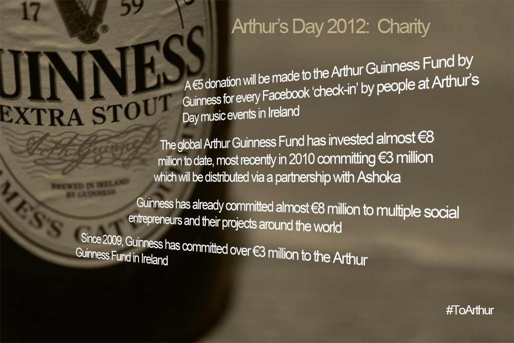 Guinness Arthur's Day charity statistics