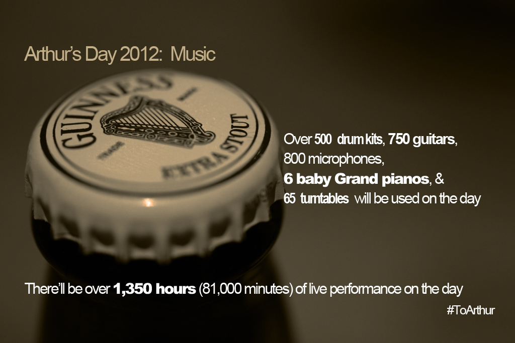 Guinness Arthur's Day Music Stats
