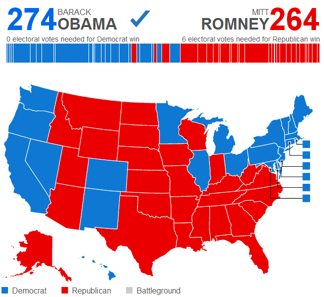 BBC Obama vs Romney