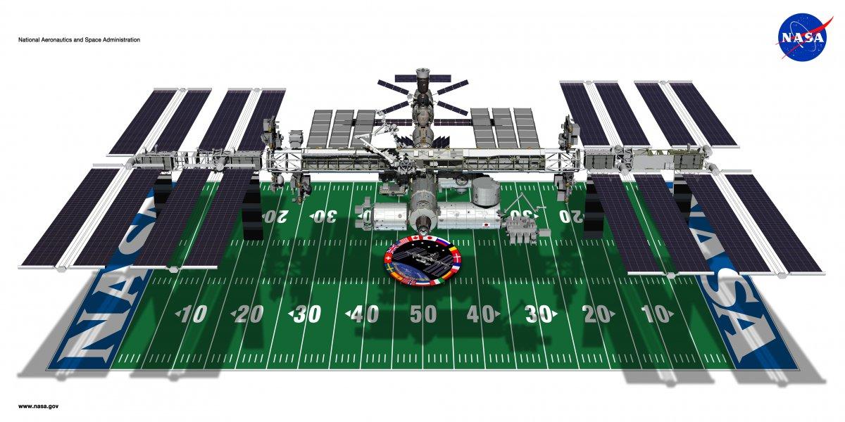 International Space Station - size comparison