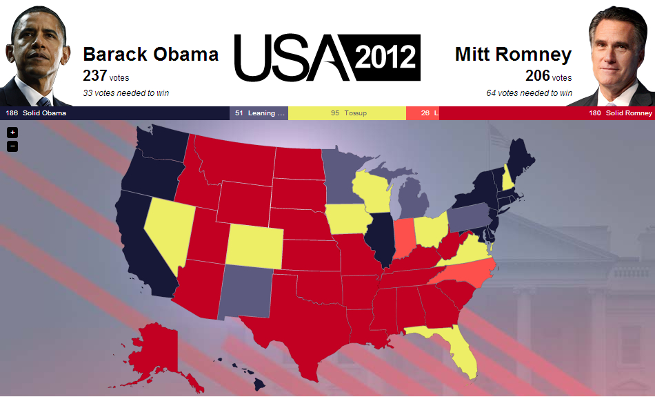 US Presidential election in real time