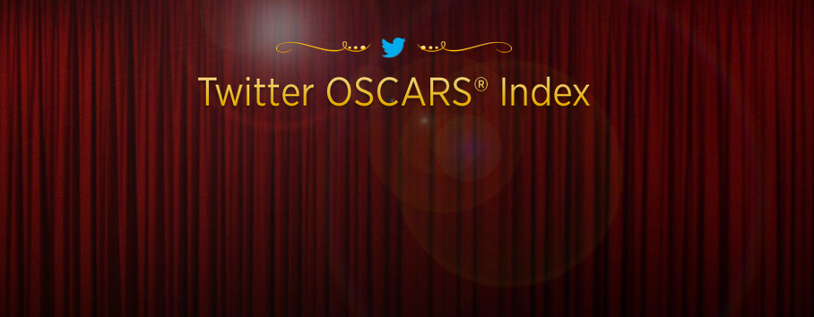 Twitter predicts the oscars