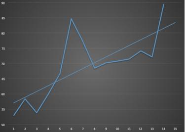 How CanvasDropr helped user satisfaction skyrocket