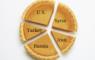 syrian pie