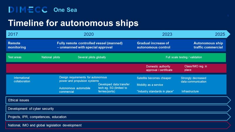 autonomous fleet