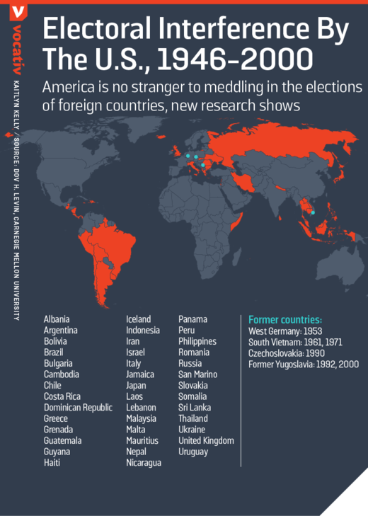 foreign election influence