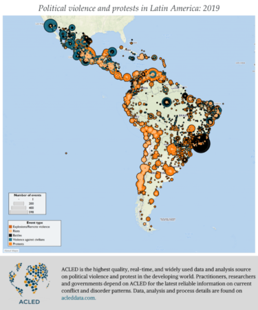 Political Violence in Latin America in 2019.