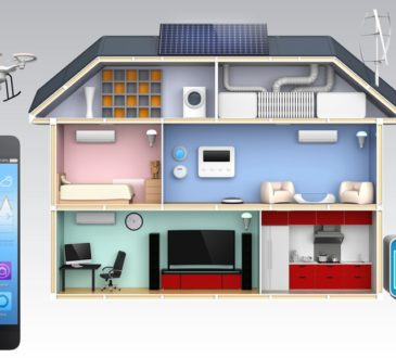 smart energy house