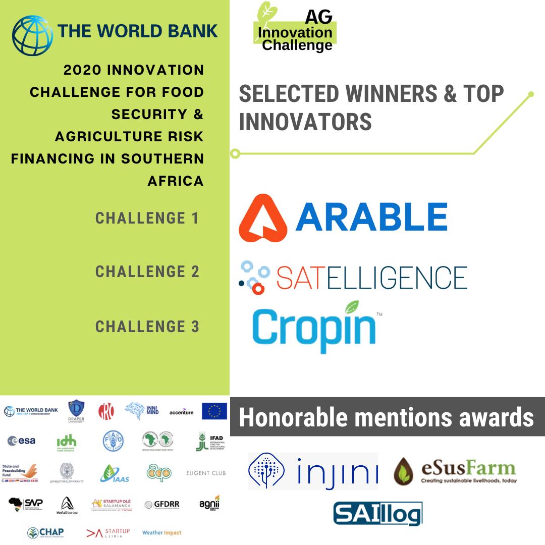AG Challenge Winners